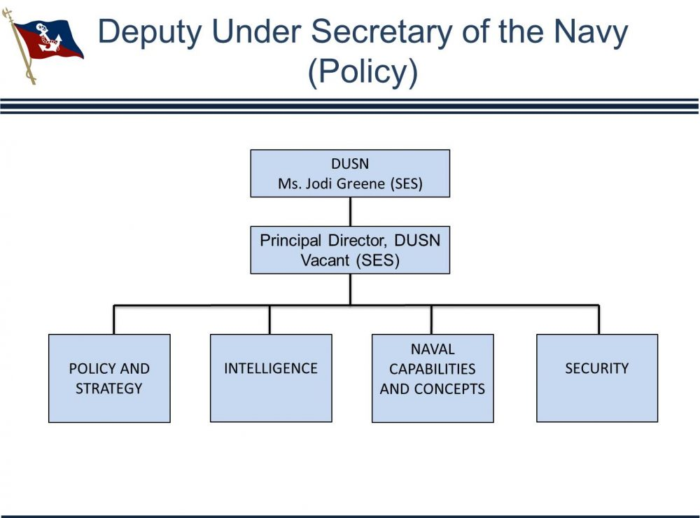 US Sec of Navy admits they oversee mind control research. Your lives are taken from you through secrecy