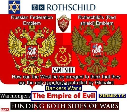 Russia- Rothschild & The BRICS Bank: Next Stop On The Road To World Currency