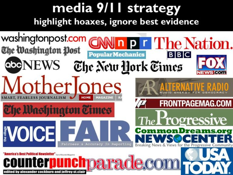MSM Guilty of Multiple Ongoing Cover-ups of Major Government and Corporate Crimes