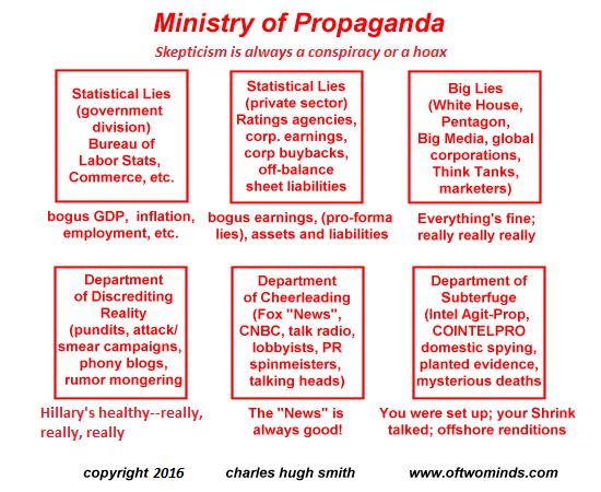 propaganda-ministry2