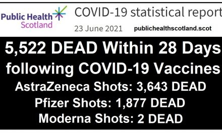 Freedom of Information Request Reveals 5,522 People have Died Within 28 Days of Receiving COVID-19 Vaccines in Scotland