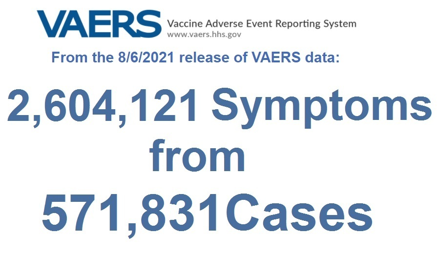 """CDC's Own Stats Show a """"Pandemic of the Vaccinated"""" with Vaccine Injuries – 2,604,121 Injuries from 571,831 People Reported"""