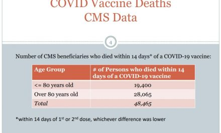 Whistleblower Lawsuit! Government Medicare Data Shows 48,465 DEAD Following COVID Shots – Remdesivir Drug has 25% Death Rate!