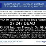 27,247 Deaths 2,563,768 Injuries Following COVID Shots in European Database – Taiwan Records More Deaths from Vaccine than Virus